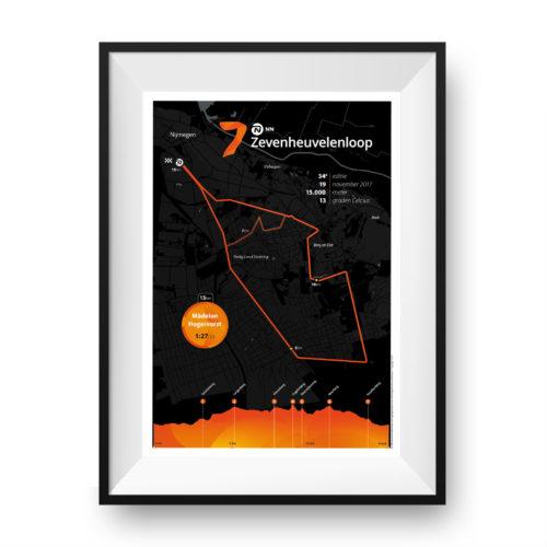 Zevenheuvelenloop Official print printmyrun